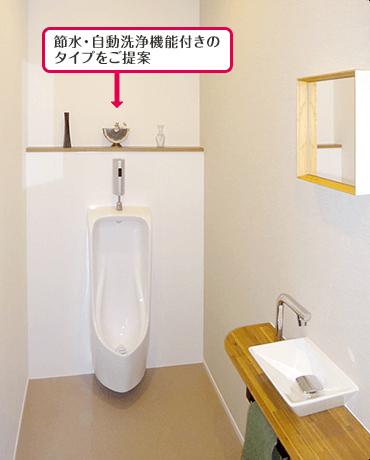 節水・自動洗浄機能付きのタイプをご提案